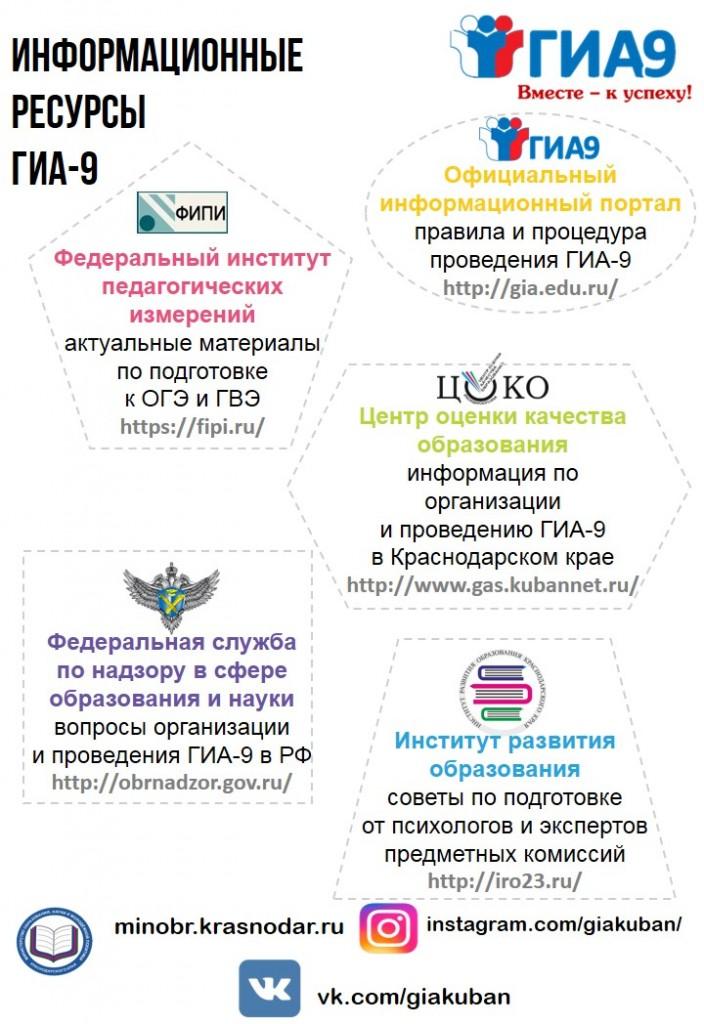 Информационные ресурсы ГИА-9_книжная