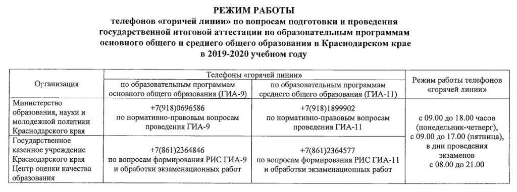 ГорЛин МОНиМП КК