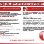 Pamjatka_profilaktika_upotreblenija_pav2