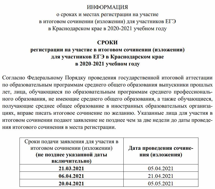 Сроки сочинения(изложения) 2020-2021