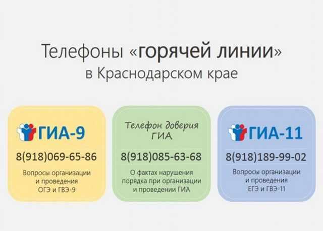 Телефоны горячей линии в Краснодарском крае